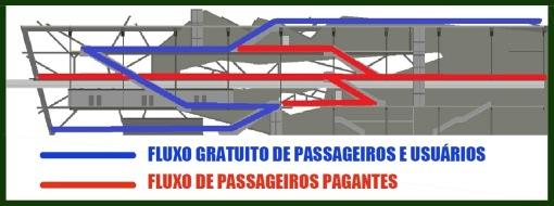 DIAGRAMA_DE_ACESSOS