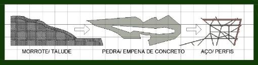 DIAGRAMA_DE_COMPOSIÇÃO_FACHADA